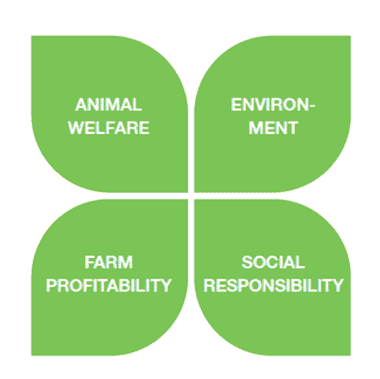 DeLaval sustainability